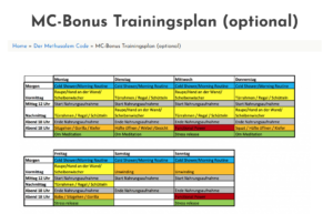 Der Methusalem Code Trainingsplan, Dirk Beckmann